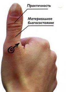 Форма большого пальца