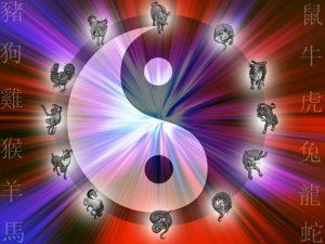 Как выглядят знаки зодиака по фен-шую