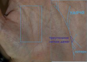 Как выглядит треугольник на руке и что он означает?