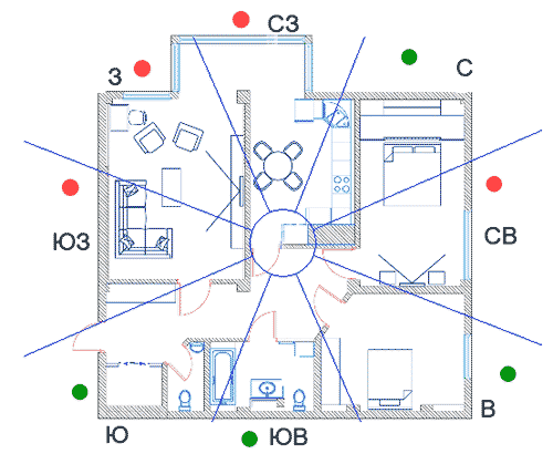 Восточные сектора Комнаты
