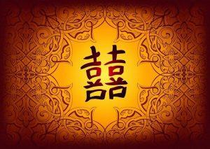 Иероглифы Счастье в фен-шуй
