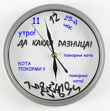 Часы - вариант 1001smile