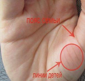 Как найти линию детей на руке?