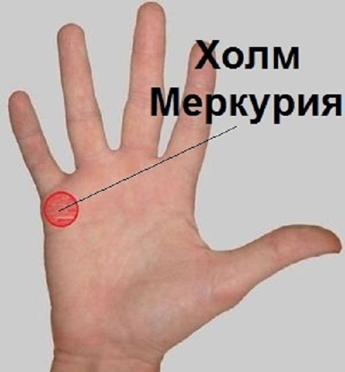 Знак круга на холме Меркурия