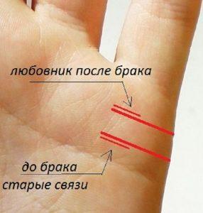 Символы на линии любви на руке