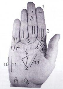 Что означает треугольник на ладони?